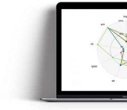 outil-diagnostic-management-innovation-v2